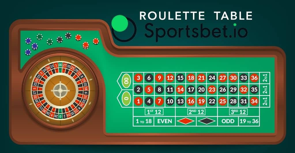 Enjoy Roulette Games on This Easter on Sportsbet site